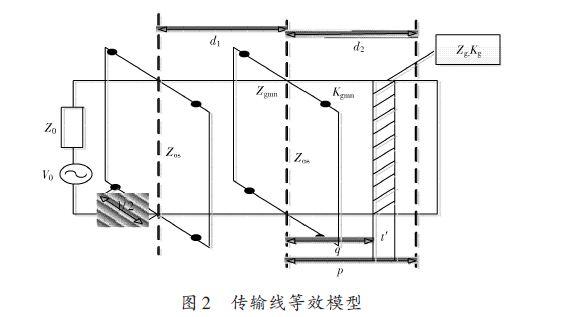 20141310564538 双层加载电路板屏蔽腔屏蔽效能研究(一)
