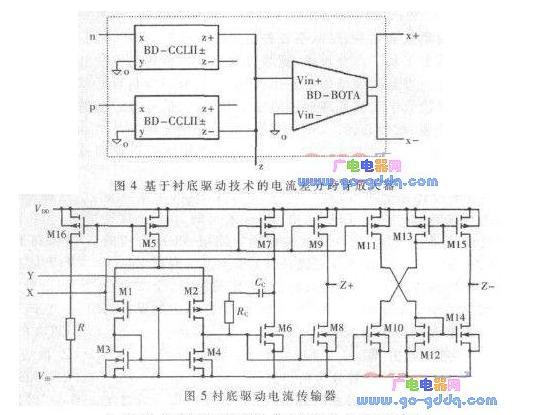 4 结束语   经过仿真分析,得出衬底驱动晶体管的优点是:电路的功率消耗比较低;设计简单和可接受的电路特性;能够避开阈值电压要求的耗尽特性;传统的前端门可用于调制衬底驱动MOS晶体管。衬底驱动晶体管的缺点是:(1)其跨导远小于传统的栅极驱动MOS管,这可能会导致跨导运算放大器的增益带宽乘积偏低;(2)其电极与工艺相关,一个CMOS工艺的P(N)阱,只有N(P)的沟道的衬底驱动MOS管是有效的,这可能限制了其应用。