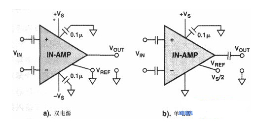 问题也会出现在仪表放大器电路中,上图所示为使用两只电容进行AC图片
