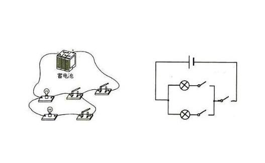 串联电路:把元件逐个顺次连接起来组成的电路.图片