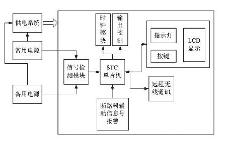电路 电路图 电子 户型 户型图 平面图 设计 素材 原理图 449_281