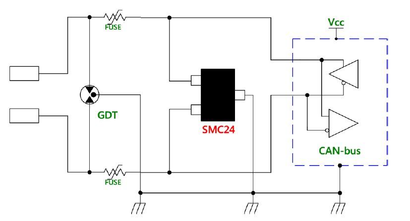 汽车常见接口有can bus总线接口,rs-485通讯传输接口,电源口,i/o