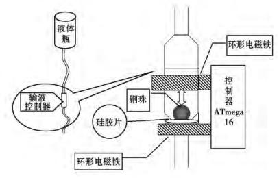 输液管排气步骤图示
