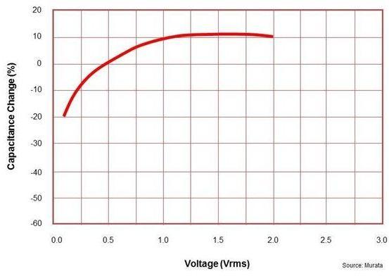 电容器接线图