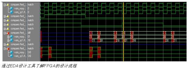 通过EDA设计工具了解FPGA的设计流程