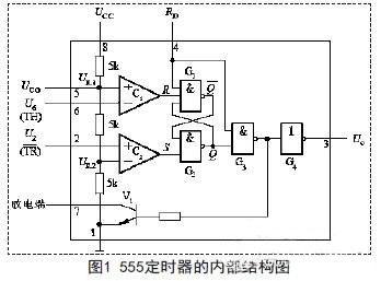 555定时器构成的多谐振荡器的工作原理