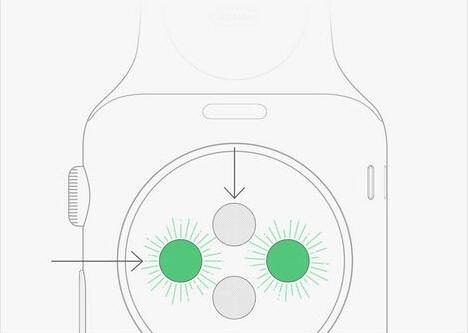 Apple Wacth心率传感器原理