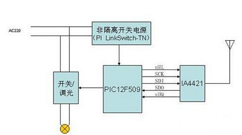 智能家居MCU与RF遥控器电路设计