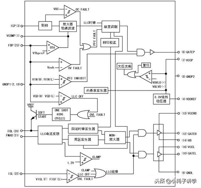 新型液晶彩电易损IC:PLC810P技术介绍