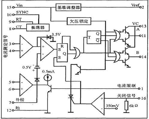 基于UC3846的全桥开关电源的设计