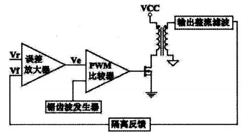 UC3846的大功率开关电源的设计