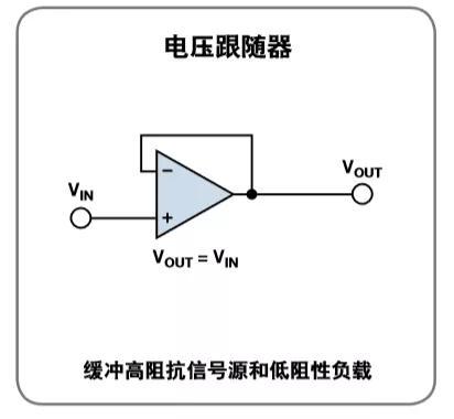 20个放大器配置常用设计公式
