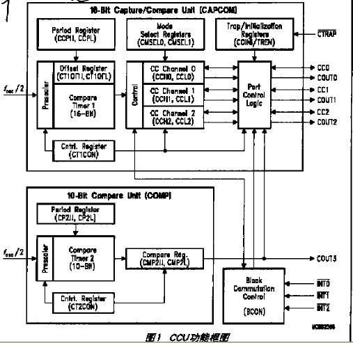 采用嵌入式微控制器C504提高无刷直流电机的控制性能