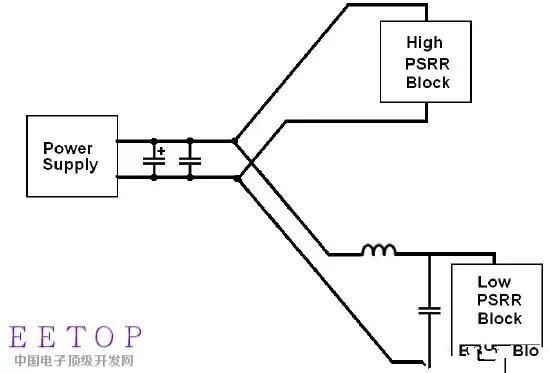 硬件开发者之路,EMC设计从电源,信号,布局,ESD等各方面要点