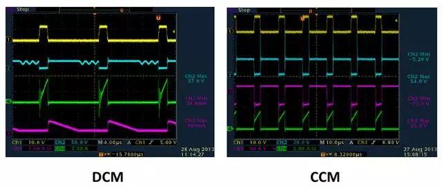 反激开关电源波形分析