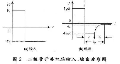 详解晶体二极管开关转换过程