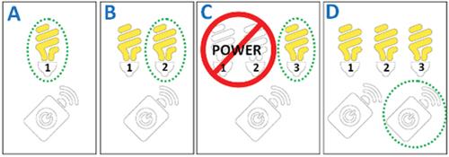 利用可互操作的网络实现无线照明控制设计