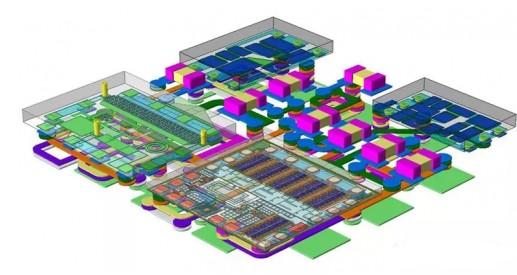 基于Virtuoso和NI AWR软件的RF前端模块集成设计流程