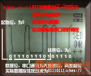 怎样用示波器分析RS-232串口通讯?