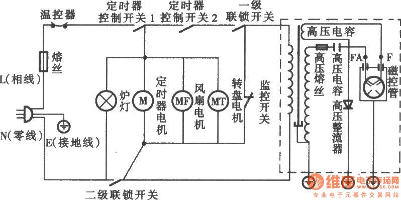 海尔M0-2270M1/M0-2270M2型微波炉电路