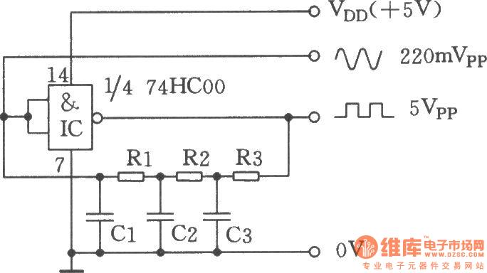 多种频率信号:方波,正弦波发生器