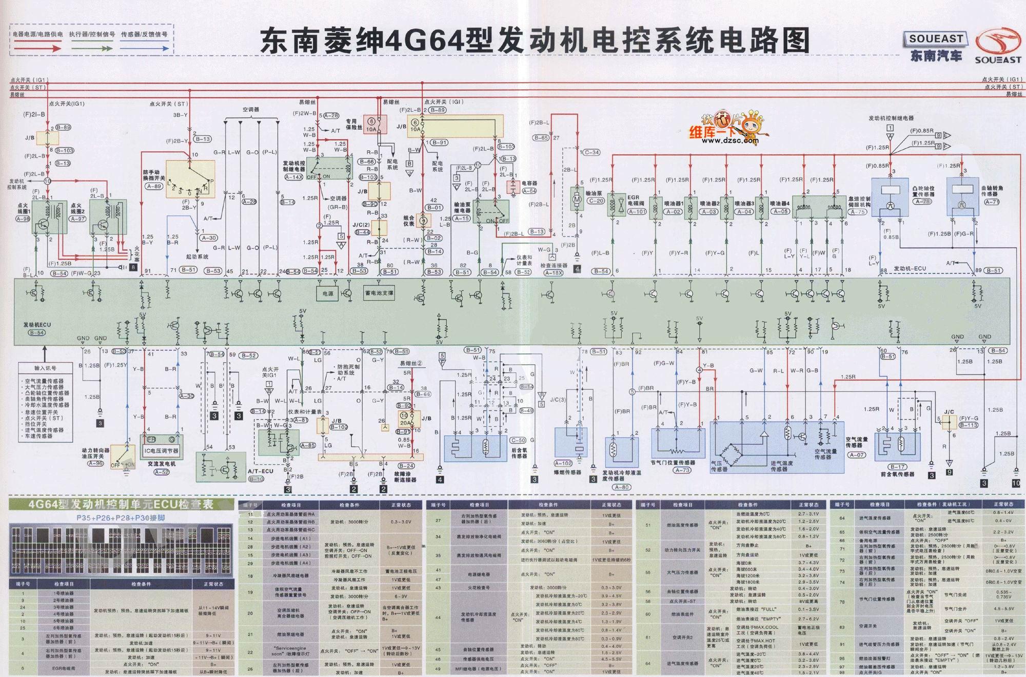 首页 电路图 汽车电路图 东南 >> 东南菱绅4g64型发动机电控系统电路