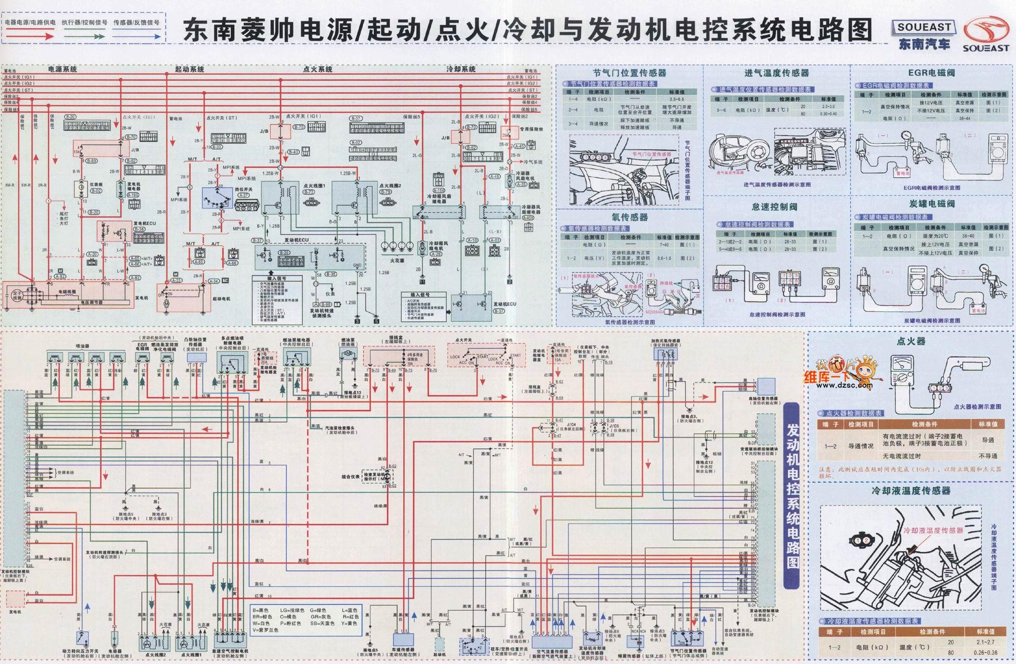 汽车电路图 东南 >> 东南菱帅电源,起动,点火,冷却与发动机电控系统