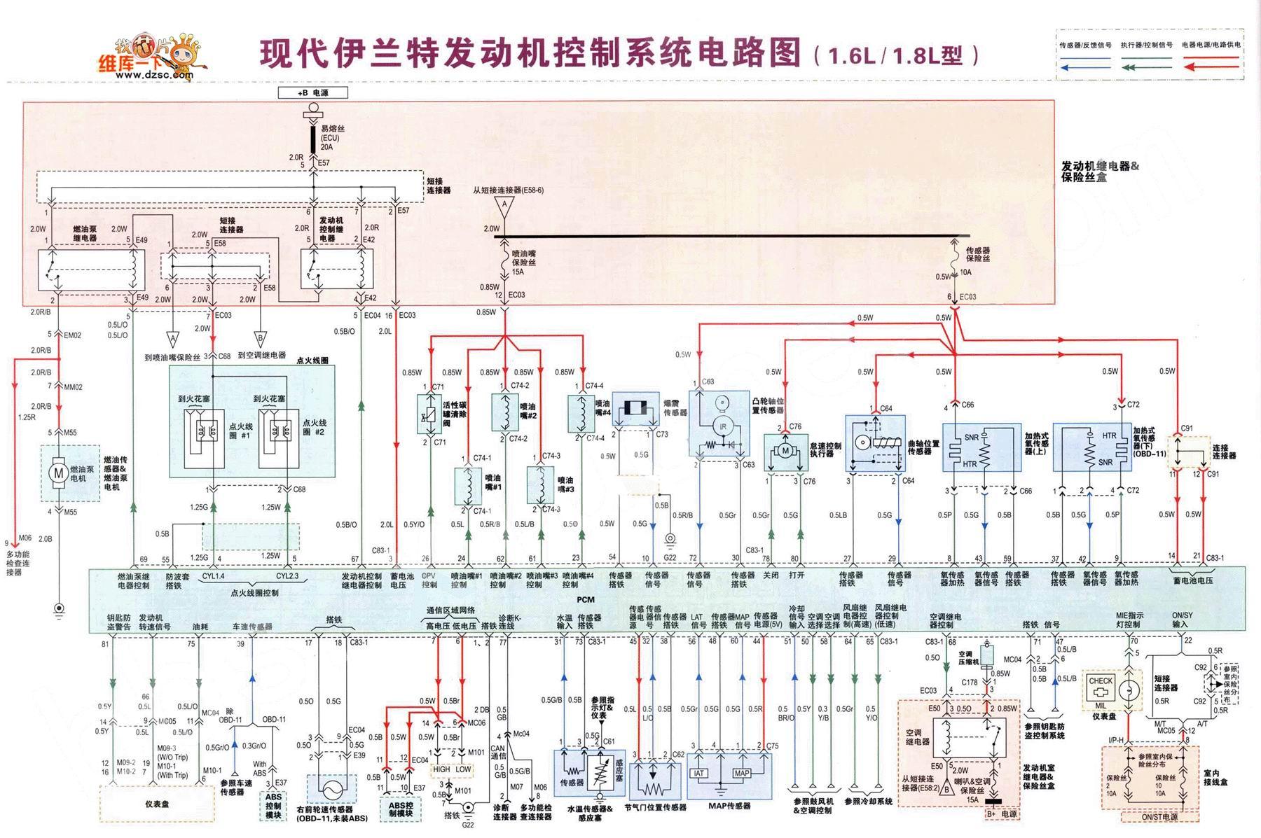 现代伊兰特发动机控制系统电路图(1.6l,1.8l型)