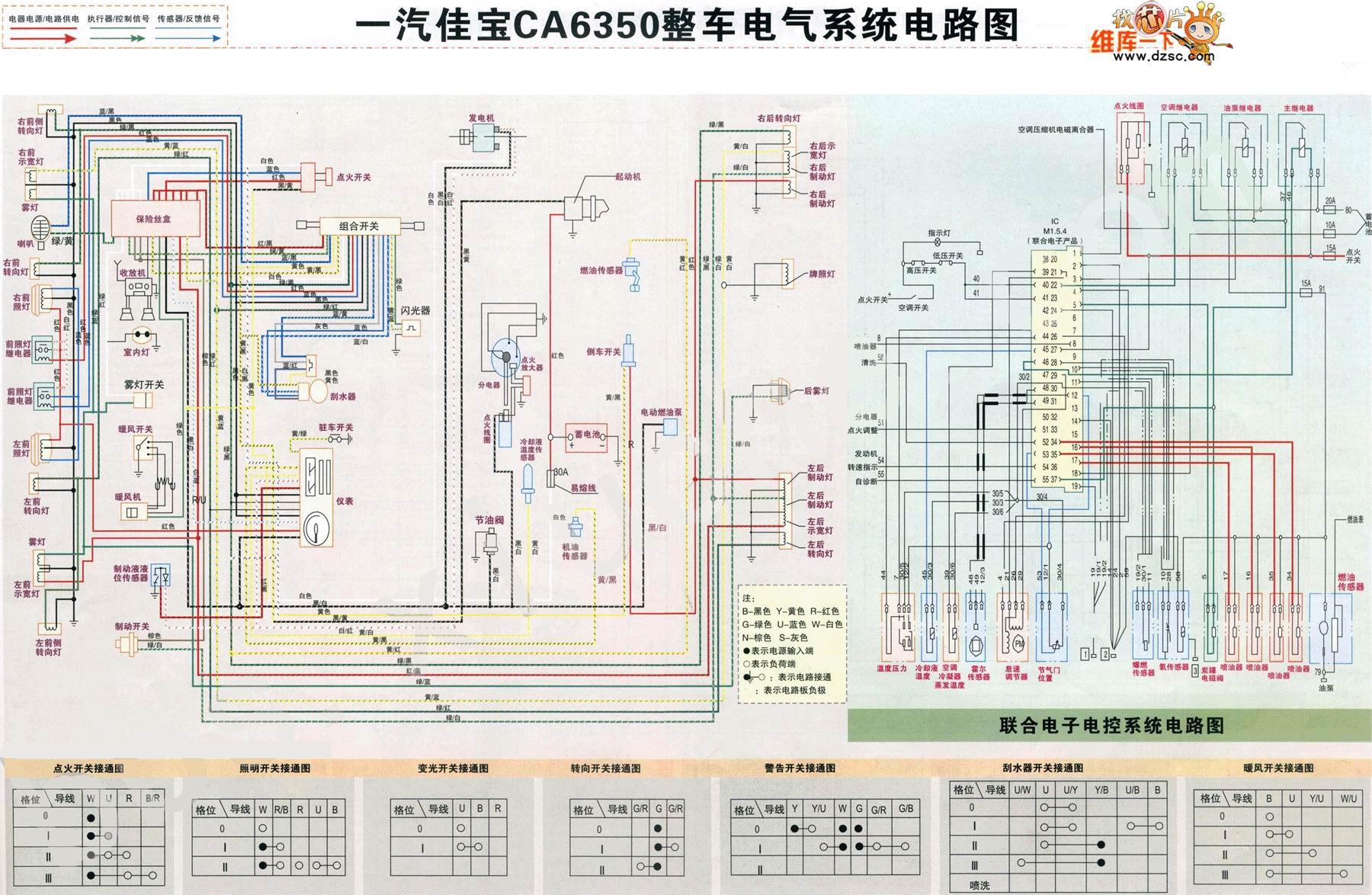 首页 电路图 汽车电路图 一汽 >> 一汽佳宝ca6350整车电气系统电路图