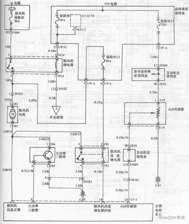 首页 电路图 汽车电路图 现代 >> 现代索那塔轿车鼓风机和空调控制