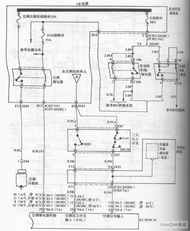 现代索那塔轿车鼓风机和空调控制系统 自动 电路图四现代 电路图 捷配高清图片