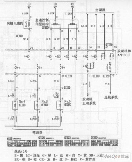 首页 电路图 汽车电路图 三菱 >> 北京帕杰罗越野车发动机电控系统(a