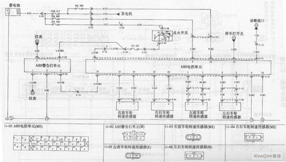 东风悦达起亚千里马轿车abs电路图高清图片
