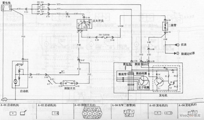 东风悦达起亚千里马轿车启动和充电系统电路图图片