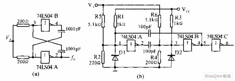 压控TTL对称多谐振荡器电路图