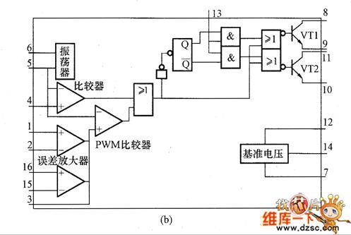 tl494开关电源集成控制器内部等效电路如下图所示:图片