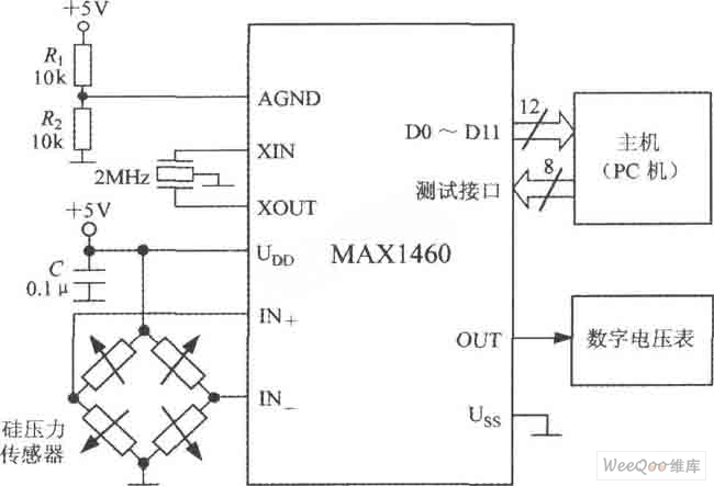 桥式传感器信号放大器AD22055的典型应用电路图片