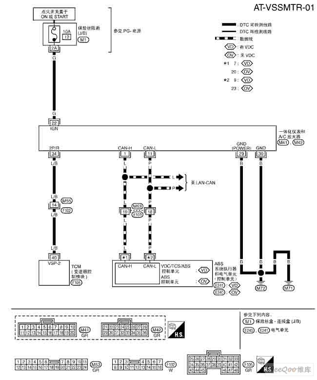 首页 电路图 汽车电路图 日产 >> nissan新天籁车辆速度传感器mtr电路