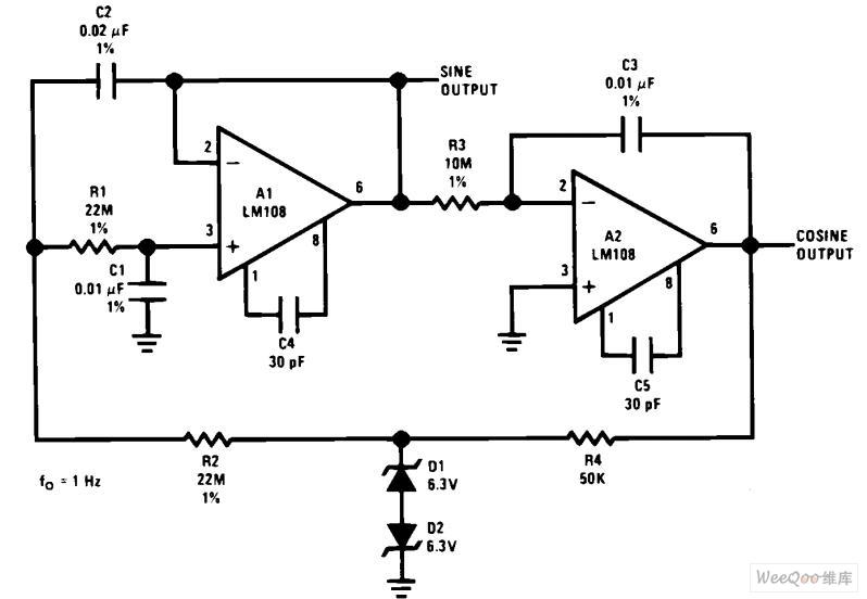 图】低频正弦波发生器与正交输出电路图正弦信