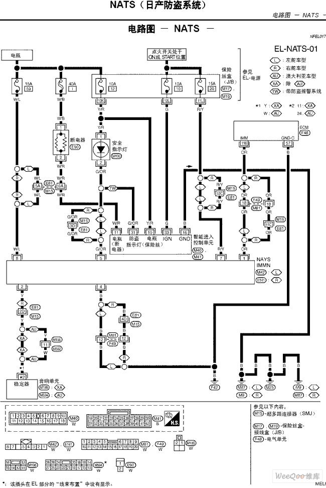 nats(日产防盗系统)电路图日产