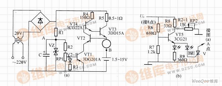 多功能恒流充电器电路   电路工作原理:恒流部分,图(a)中VT1为恒接法,后分压供给,其基极电流Ib1是经VZ稳压后分压供给,调整RP1可改变Ib1的太小,同是也决定了Ic1,此电流不随充电电压高低而调整化,VT1的Ic1的恒定就使VT3的Ib3恒定,最终导致充电电流恒定。这样调整RP1也就调整了充电电流的太小,VT3可用3DD15并联使用,以增大充电电流,一般两管并联可使最大电流3A左右。图中VD. R3、R4主要起保护VT1和温度率补偿作用,VD应选用与VT1同型号的b-e结以提高VT1的稳定性,