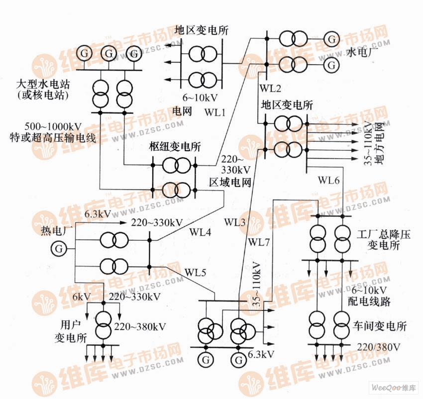 大型电力系统图