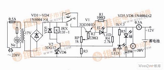 具有显示功能的蓄电池恒流充电器电路   该充电器由三部分组成:电源变压器、桥式整流及电源调整管V1等组成充电电路;晶体管V2、电阻R4和继电器等组成短路保护电路;氖泡及LED等组成状态显示电路。   (1)恒流充电电器。使用17in黑白电视机电源降压变压器,将交流市电降至17V左右,经桥式整流输出与继电器动断触点连接。继电器动合触点与电源调整管V1集电极相连,V1接成发射极输出放大电路,充电池接在发射极回路,旋动RP即可改变VI基极电位,从而改变电器输出电流。当其基极电位固定时,发射极电流也被固定,实现