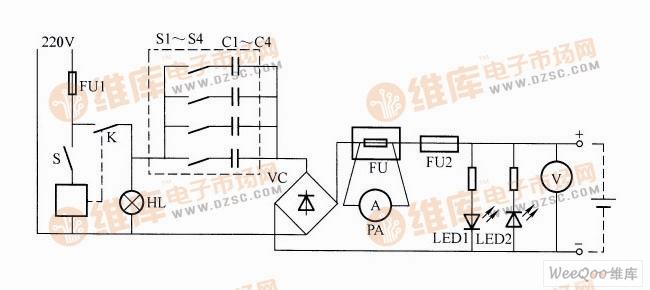 开关K、4组开关S1~S4到4组电容C1~C4降压,加到VC进行桥式整流,输出直流电压,经过分流器采样由电流表PA显示充电电流,再经次级熔丝FU2到接线柱输出。LED1用于无负载高压报警。开机后若未接电池或线路接触不良,两接线柱间产生200V左右高压,LED1亮报警,提示检查充电电池连接情况。LED2为充电电池正负极性接反的报警指示。当被充电电池不慎接反时,LED2亮,提示需重新连接电池正负极,否则,电池会因反极性充电而损坏。该充电器的特点在于利用电容器的恒流特性,通过4组开关S1~S4切换电路中的4组电