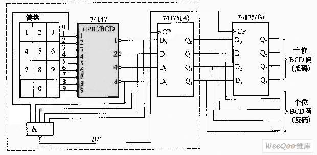 数码预置电路以及128键的键盘扫描电路图