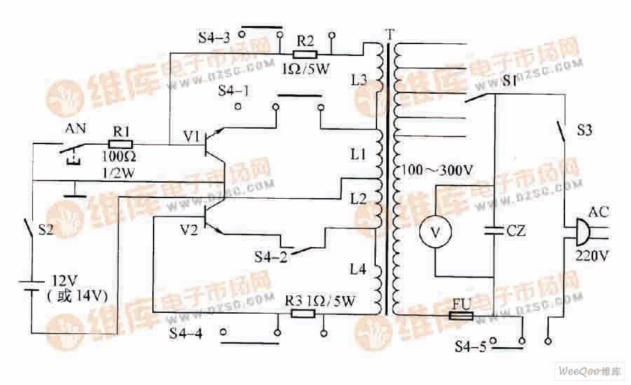 家用逆变器电路(三)   电路工作原理:   (1)逆变工作状态:逆变电源变压器的绕组分甲、乙两组。甲组在逆变时为一次绕组,由蓄电池供电;乙组为交流输出绕组,外接用电器具。接通电源后,电池的正、负端分别加到两只晶体管的集电极和发射极。其正端通过电阻加到两只晶体管的基极,使两管基极同时得到正偏压。由于电路不可能完全对称,两只晶体管导通的时序总有先后。假定V1管先导通,其集电极电流通过绕组L1时,其余各组绕组均同时产生感应电动势,极性为上正下负。绕组L4感应电动势的负端接在V2基极,使V2处于截止状态。而绕