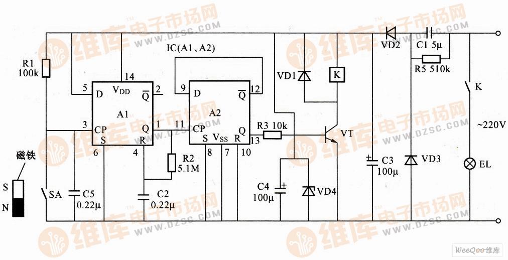 利用CC4013构成的门控照明控制器电路   电路结构及主要元器件选择:   由图可知,该门控照明控制器由电源电路、磁控电路、单稳态电路、双稳态电路、控制执行电路组成。其中,电源电路由降压元件C1、R5、整流二极管VD2、VD3、滤波电容C3、C4、限流电阻R3、稳压二极管VD4组成。实际应用时,VD2和VD3均选用IN4007型硅整流二极管;VD4常选用1W、10V稳压二极管,如IN4740型等。220V交流电通过降压、整流、滤波、稳压后形成稳定的10V直流电给单稳态触发器和双稳态触发器等电路供电。