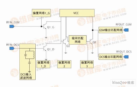 手机双频段功率放大器电路框图
