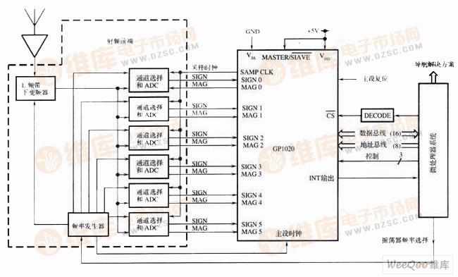 基于μPB1009K的GPS接收机射频前端电路图