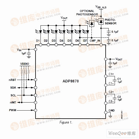 ADP8870典型应用电路图